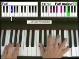 Message personnel - Michel Berger [Tuto Piano] by Terafab