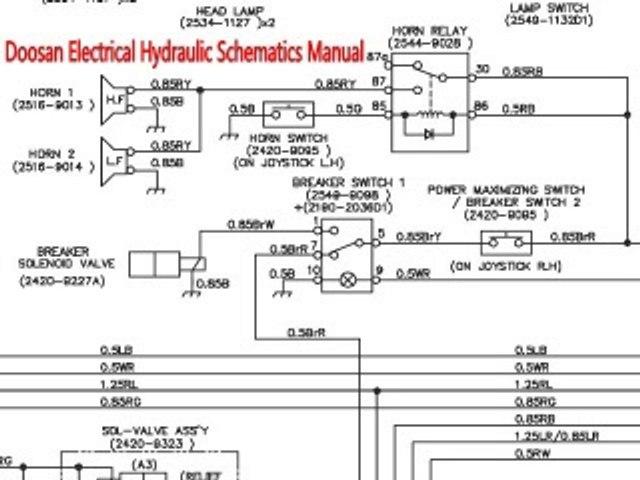 Doosan MEGA 200-Ⅲ Wheel Loader Electrical Hydraulic Schematics Manual on