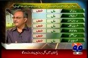 Part 2 GEO Jang Se Aman Tak Saleem Safi with MQM Haider Abbas Rizvi (29 JUNE 2014)
