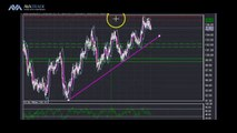 Crude Oil Technical Analysis - June 30, 2014 - Naeem Aslam