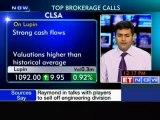 Top brokerage calls Lupin, Havells, Kaveri Seeds