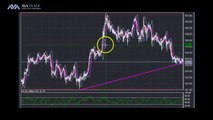 Crude Oil Technical Analysis - July 7, 2014 - Naeem Aslam