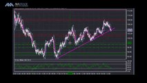 Crude Oil Technical Analysis - July 8, 2014 - Naeem Aslam