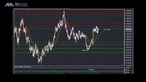Gold Technical Analysis - July 8, 2014 - Naeem Aslam