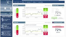 Mit Binären Optionen Geld verdienen - Online Trading für Anfänger