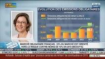 Marché de la dette française: un marché qui s'est transformé en quelques années: Myriam Durand, dans Intégrale Bourse - 10/07