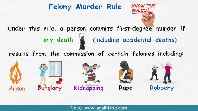 Homicide Part I - First Degree Murder