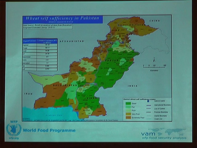 ICHN 2014      Food Security in Pakistan- Current situation and the way forward