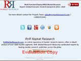 2020 Multi-Function Display (MFD) Market Trends & Analysis