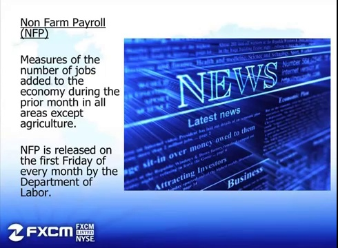 3 Basic Forex Trading Strategies For Beginners  FXCM Digital Expo