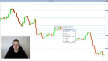 What is Fibonacci Retracement for Stock Trading in Hindi(How