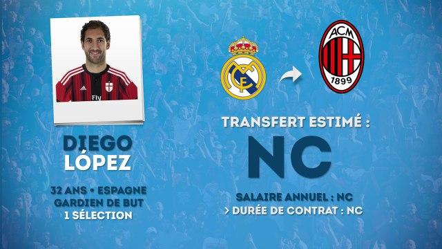 Officiel : Diego Lopez s'engage avec l'AC Milan