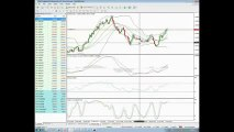 Forex Trading Strategies for 2014  3 Basic Forex Trading Strategies For Beginners