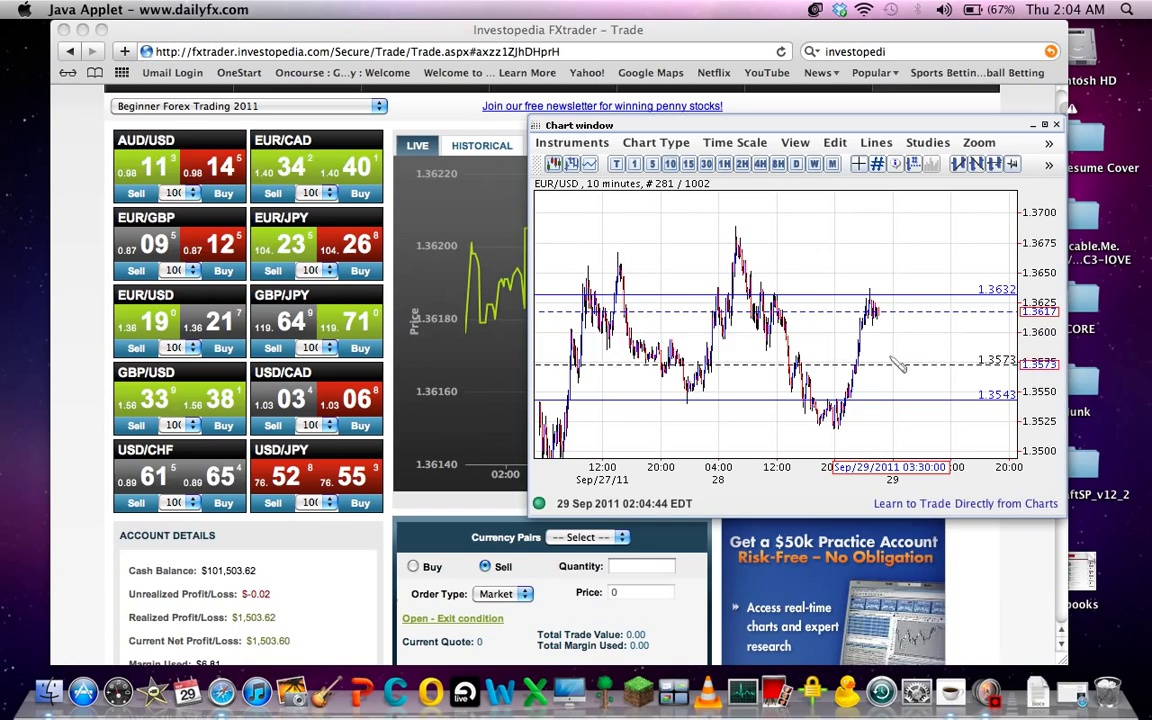 Trading Forex for Beginners – The Basics