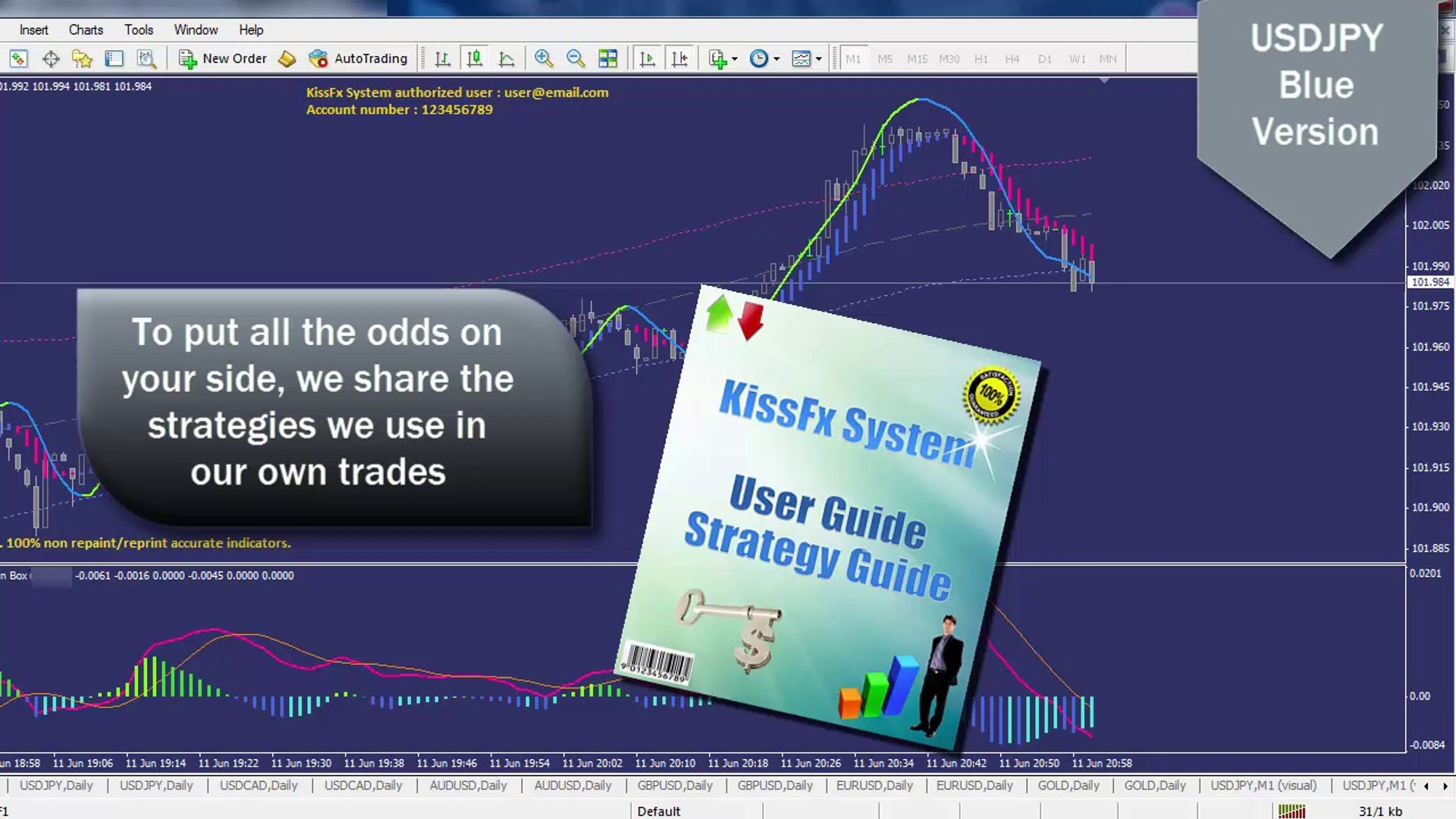 #1 Best Forex Indicator - Non repaint - Best Buy/Sell signals