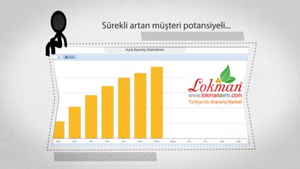 Bitkisel Ürünler Satışı - Bitkisel Ürünler Satan Sitemiz Tanıtım ► LokmanAVM.com