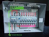 cable installer tools Inside Wirings cable installer jobs Inside Wiring Voice Data Expert