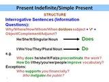 Present Indefiinite TENSES-simple present tenses-learn tenses-tenses