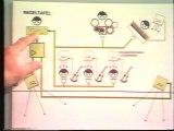 Teleac werken met audio aparatuur les6 1983