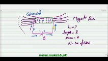 FSc Physics Book2, CH 15, LEC 5: Inductance of Solenoid