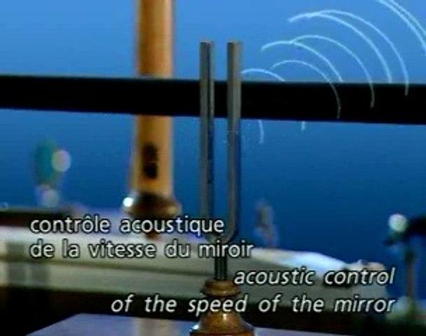 Foucault et la mesure de la vitesse de la lumière, 1862 : le miroir tournant