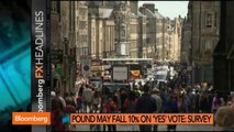Pound May Fall 10% on Scotland   #gbp #pound   Borisov Capital