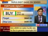 Stock trading ideas by experts