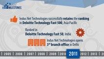 Indus Net Technologies' Milestone