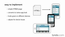 jQuery Mobile Web Applications - Setting Up Your project - Understanding jQuery Mobile