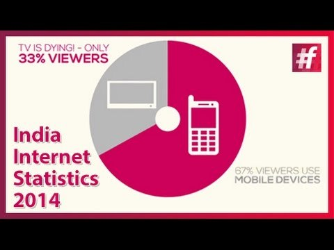 India Internet Statistics 2014