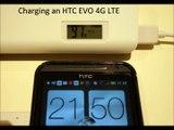 Power Bank, TechMatte® 10000mAh Dual-Port External Battery Portable USB Charger