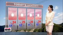 Chilly mornings continue under mostly sunny skies