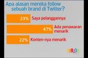 [Digital Media Advertising 02129820200] Jasa Social Media Marketing Indonesia