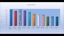 GIGABYTE R9 280X WINDFORCE OC BENCHMARKS / OFFICIAL GAME