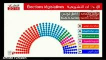Tunisie - Législatives 2014 : Les Résultats : 85 sièges pour Nidaa Tounes