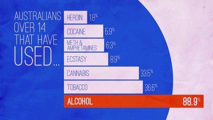 Kötülüklerin Anası: Alkol