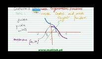 FSc Math Book1, Ch 13, LEC 2 Inverse Trigonometric Functions (Inverse Cosine and Inverse Tangent)