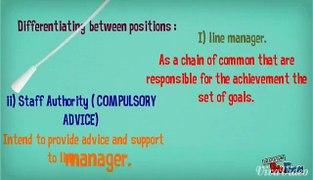 Chapter 14 Basic Elements of Organizing