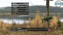 WRC : Rally de Gales 3ra Jornada