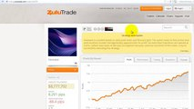 setup your automated trading zulutrade account - forex online trading account, best broker platform(1)1