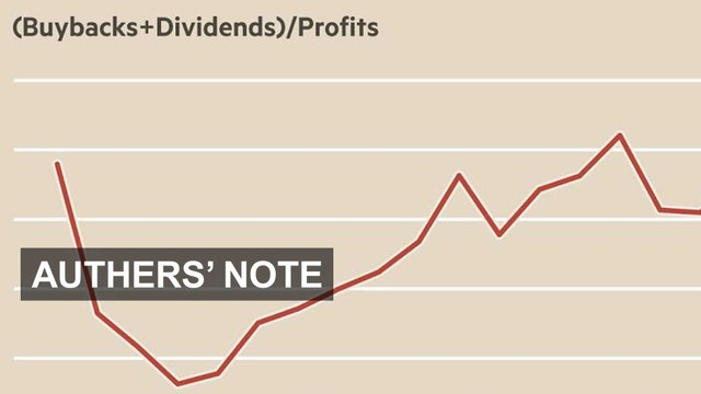 How S&P companies spend their profits