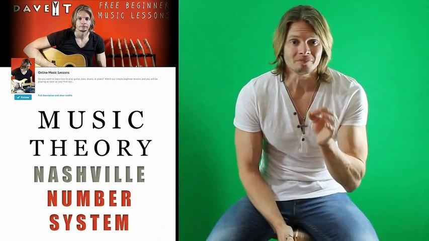 Basic Music Theory Part 3
