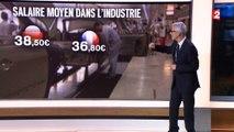 Les salaires français comparés aux salaires européens