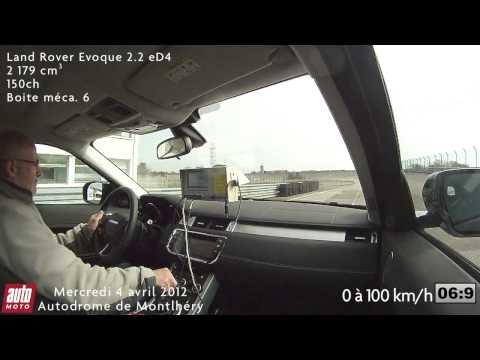 Land Rover Range Rover Evoque 2.2 eD4