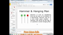 what is Candlestick Strategy Pattern in urdu/Hindi