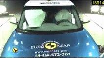 Le Kia Soul EV obtient quatre étoiles aux crash-tests Euro NCAP