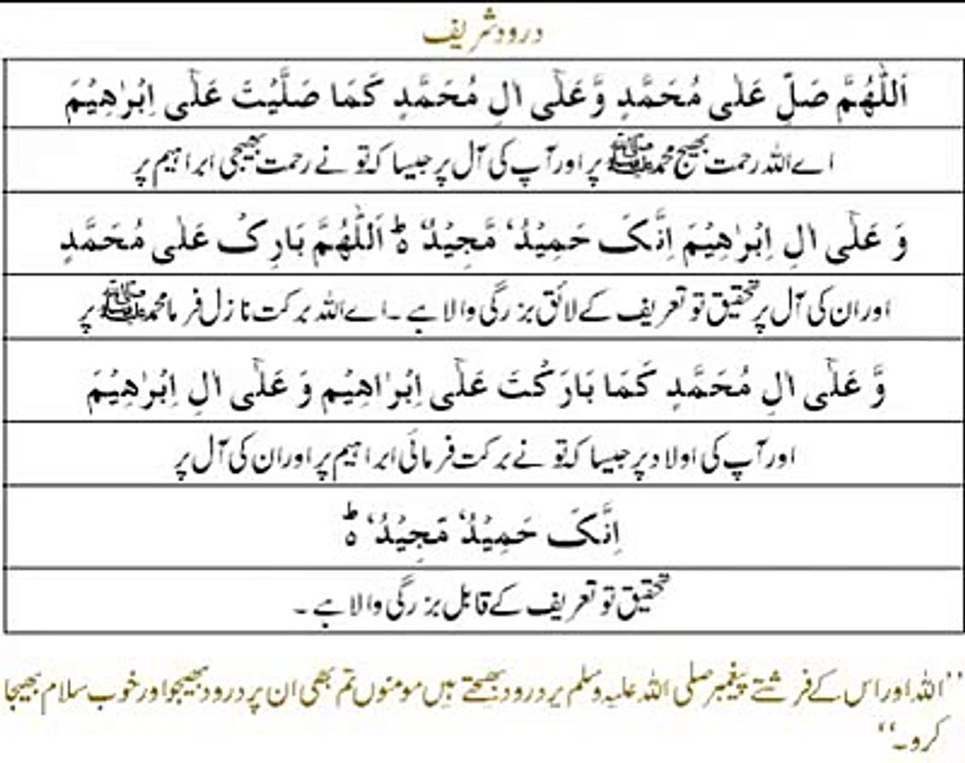 Durood e Ibrahimi With Urdu Translation (Durood sharif Beautiful Durood Pak  )