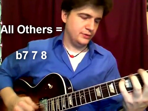 Jazz Guitar Scales: Bebop modes (how to apply) – Jazz Guitar Lesson