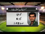 Cricket WorldCup 2015_ No player ever scored century on Australian pitches except Kamran Akmal