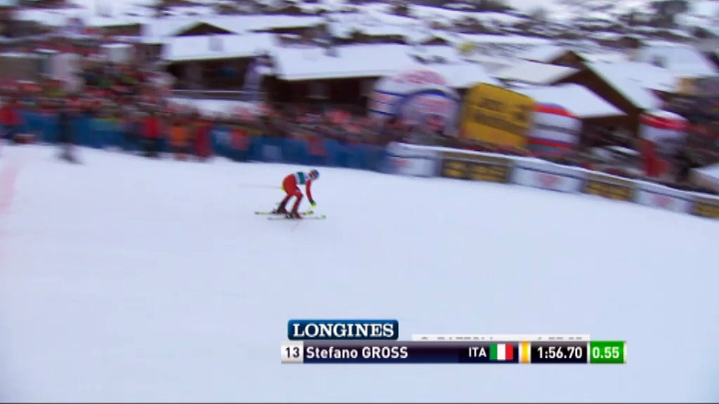 Gross scoops maiden World Cup win